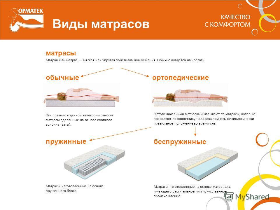 Виды матрасов матрасы обычныеортопедические Как правило к данной категории относят матрасы сделанные на основе хлопкого волокна (ваты). пружинные беспружинные Матрасы изготовленные на основе пружинного блока. Матрасы изготовленные на основе материала