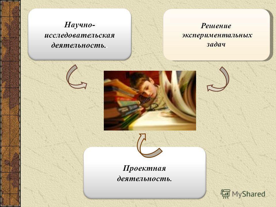 Решение экспериментальных задач Решение экспериментальных задач Научно- исследовательская деятельность.. Проектная деятельность.