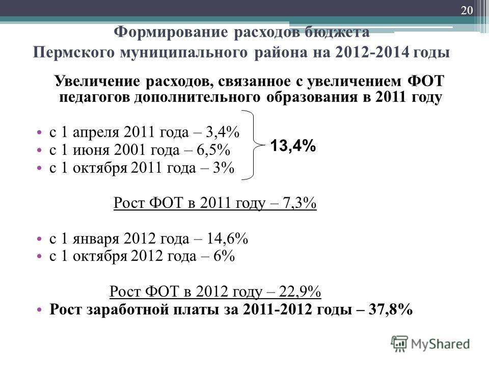 Формирование расходов бюджета Пермского муниципального района на 2012-2014 годы Увеличение расходов, связанное с увеличением ФОТ педагогов дополнительного образования в 2011 году с 1 апреля 2011 года – 3,4% с 1 июня 2001 года – 6,5% с 1 октября 2011