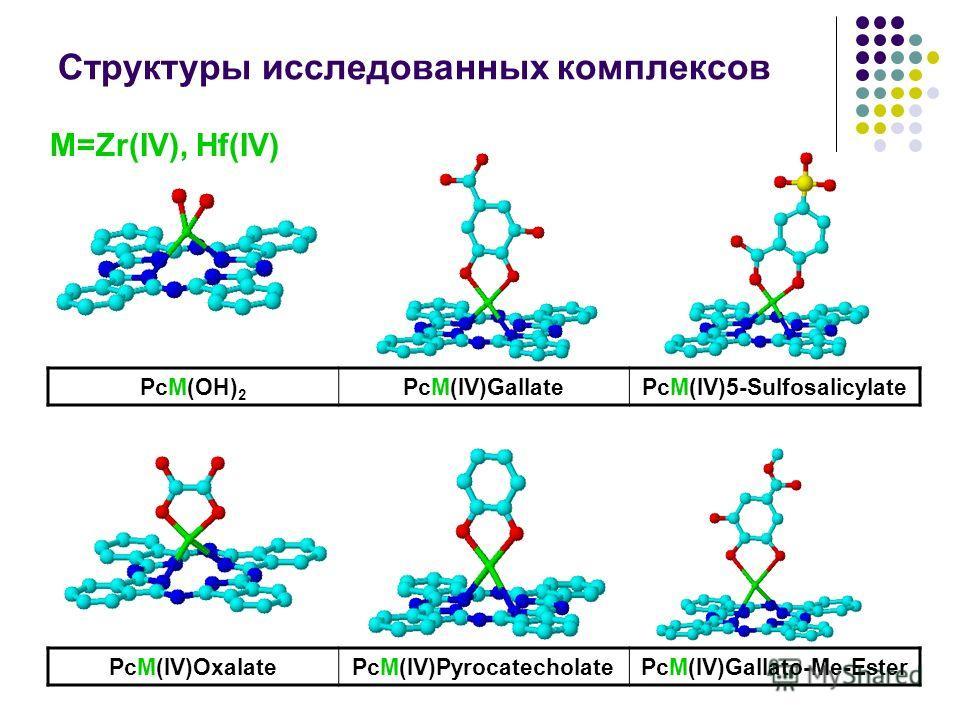 Структуры исследованных комплексов PcM(OH) 2 PcM(IV)GallatePcM(IV)5-Sulfosalicylate PcM(IV)OxalatePcM(IV)PyrocatecholatePcM(IV)Gallato-Me-Ester M=Zr(IV), Hf(IV)