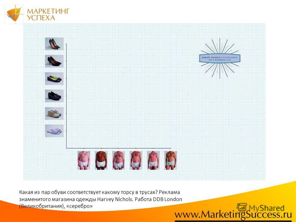Какая из пар обуви соответствует какому торсу в трусах? Реклама знаменитого магазина одежды Harvey Nichols. Работа DDB London (Великобритания), «серебро»