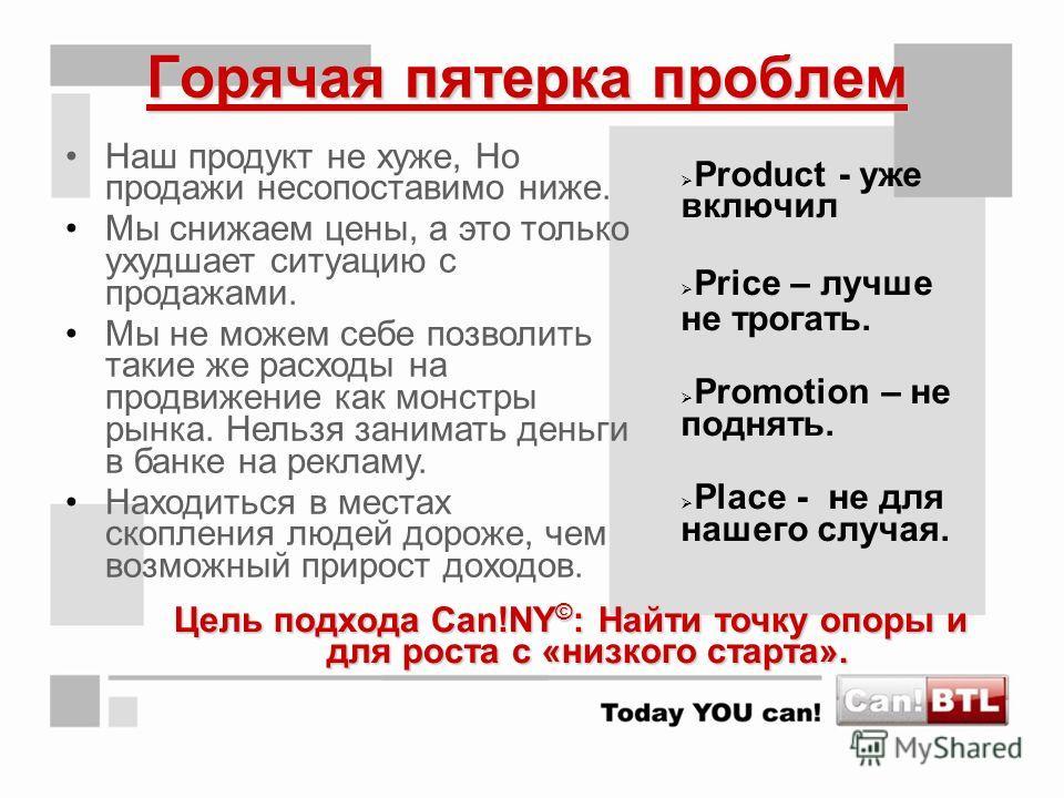 Горячая пятерка проблем Product - уже включил Price – лучше не трогать. Promotion – не поднять. Place - не для нашего случая. Цель подхода Can!NY © : Найти точку опоры и для роста с «низкого старта». Наш продукт не хуже, Но продажи несопоставимо ниже