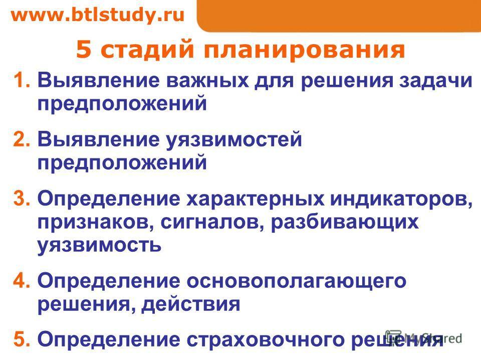 www.btlstudy.ru 5 стадий планирования 1.Выявление важных для решения задачи предположений 2.Выявление уязвимостей предположений 3.Определение характерных индикаторов, признаков, сигналов, разбивающих уязвимость 4.Определение основополагающего решения
