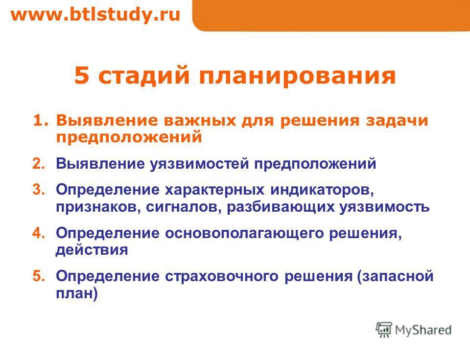 www.btlstudy.ru 1.Выявление важных для решения задачи предположений 2.Выявление уязвимостей предположений 3.Определение характерных индикаторов, признаков, сигналов, разбивающих уязвимость 4.Определение основополагающего решения, действия 5.Определен