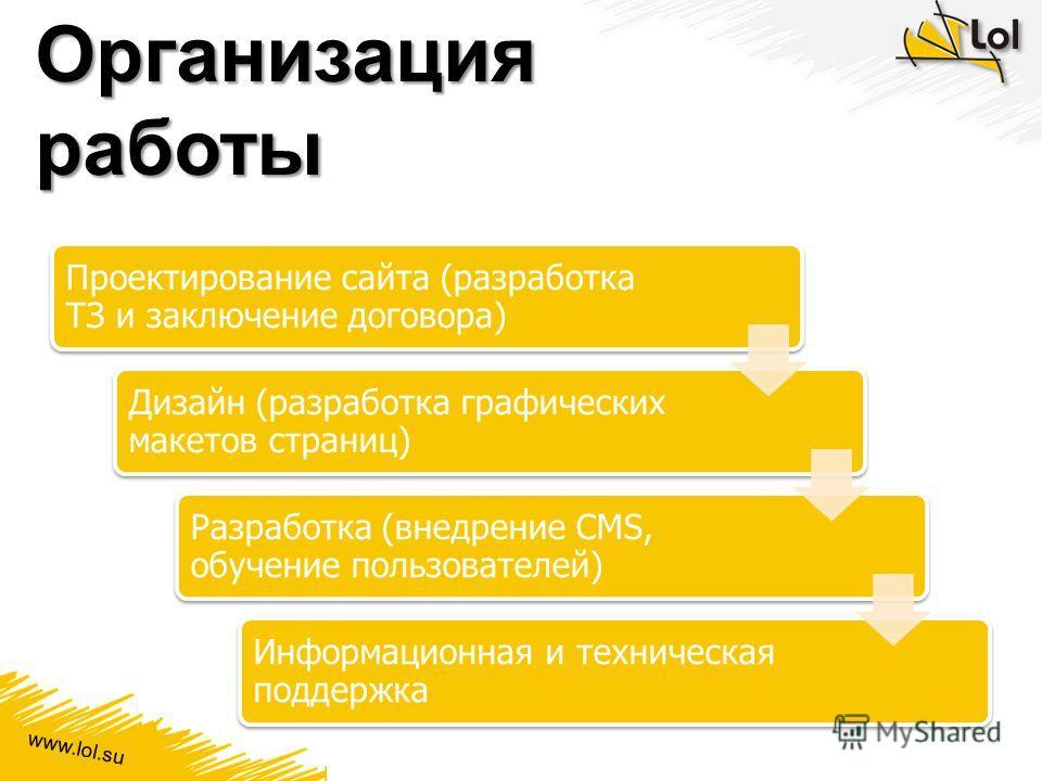 www.lol.su Организация работы Проектирование сайта (разработка ТЗ и заключение договора) Дизайн (разработка графических макетов страниц) Разработка (внедрение CMS, обучение пользователей) Информационная и техническая поддержка