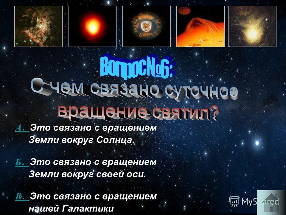 А. А. Это связано с вращением Земли вокруг Солнца. Б. Б. Это связано с вращением Земли вокруг своей оси. В. В. Это связано с вращением нашей Галактики