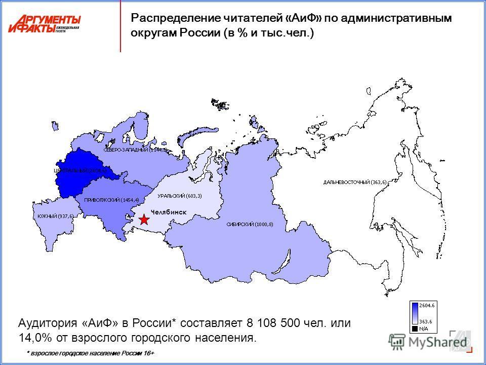 Распределение читателей « АиФ » по административным округам России (в % и тыс.чел.) Аудитория «АиФ» в России* составляет 8 108 500 чел. или 14,0% от взрослого городского населения. * взрослое городское население России 16+ Челябинск