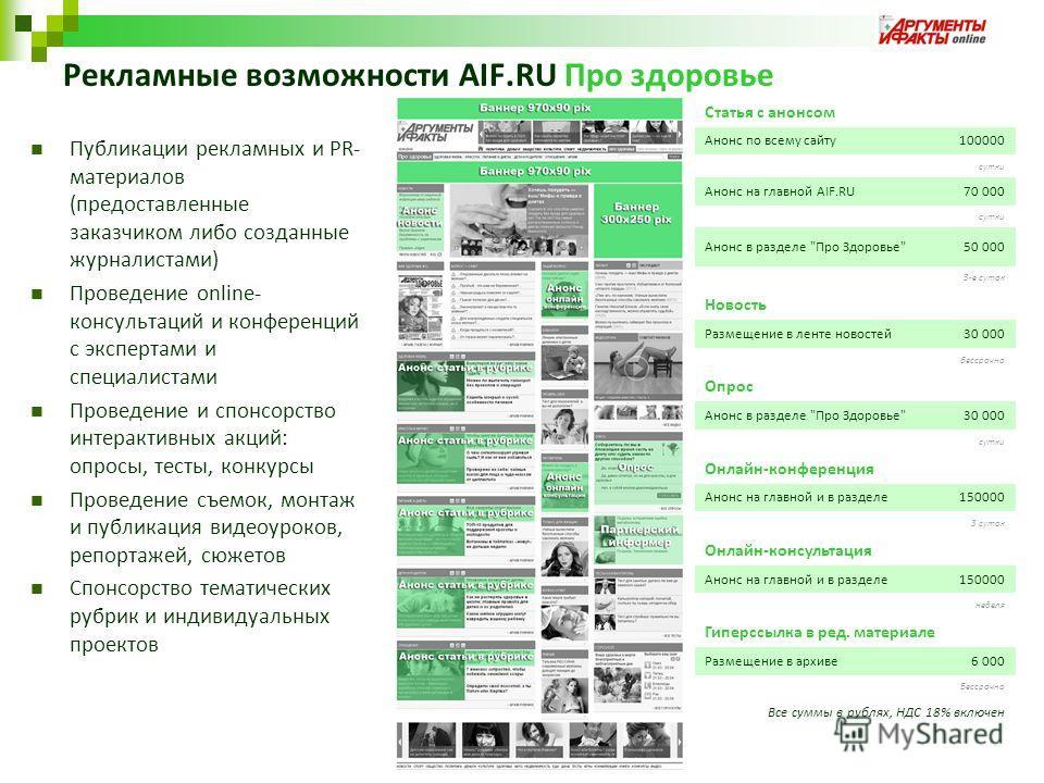 Рекламные возможности AIF.RU Про здоровье Публикации рекламных и PR- материалов (предоставленные заказчиком либо созданные журналистами) Проведение online- консультаций и конференций с экспертами и специалистами Проведение и спонсорство интерактивных