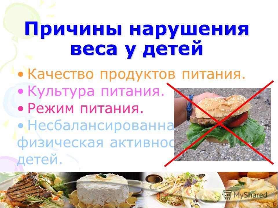 Причины нарушения веса у детей Качество продуктов питания. Культура питания. Режим питания. Несбалансированная физическая активность детей.