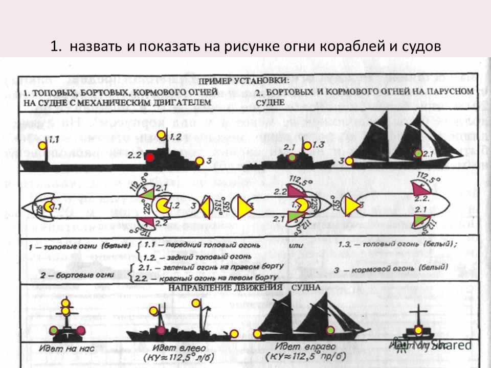 1. назвать и показать на рисунке огни кораблей и судов