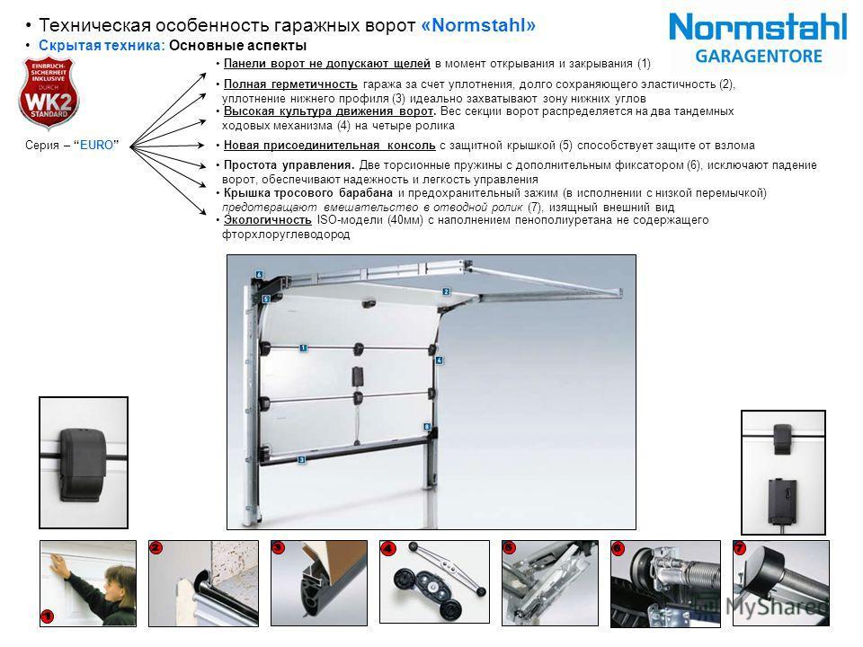 Техническая особенность гаражных ворот «Normstahl» Серия – EURO Скрытая техника: Основные аспекты Панели ворот не допускают щелей в момент открывания и закрывания (1) Полная герметичность гаража за счет уплотнения, долго сохраняющего эластичность (2)