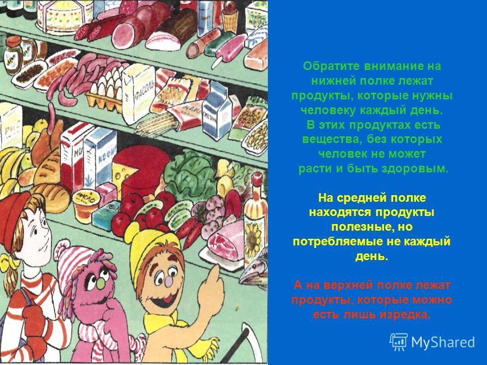 Обратите внимание на нижней полке лежат продукты, которые нужны человеку каждый день. В этих продуктах есть вещества, без которых человек не может расти и быть здоровым. На средней полке находятся продукты полезные, но потребляемые не каждый день. А