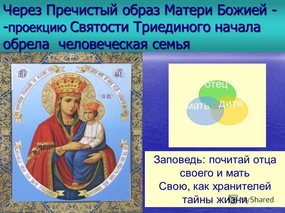 Через Пречистый образ Матери Божией - - проекцию Святости Триединого начала обрела человеческая семья мать дитя отец Заповедь: почитай отца своего и мать Свою, как хранителей тайны жизни