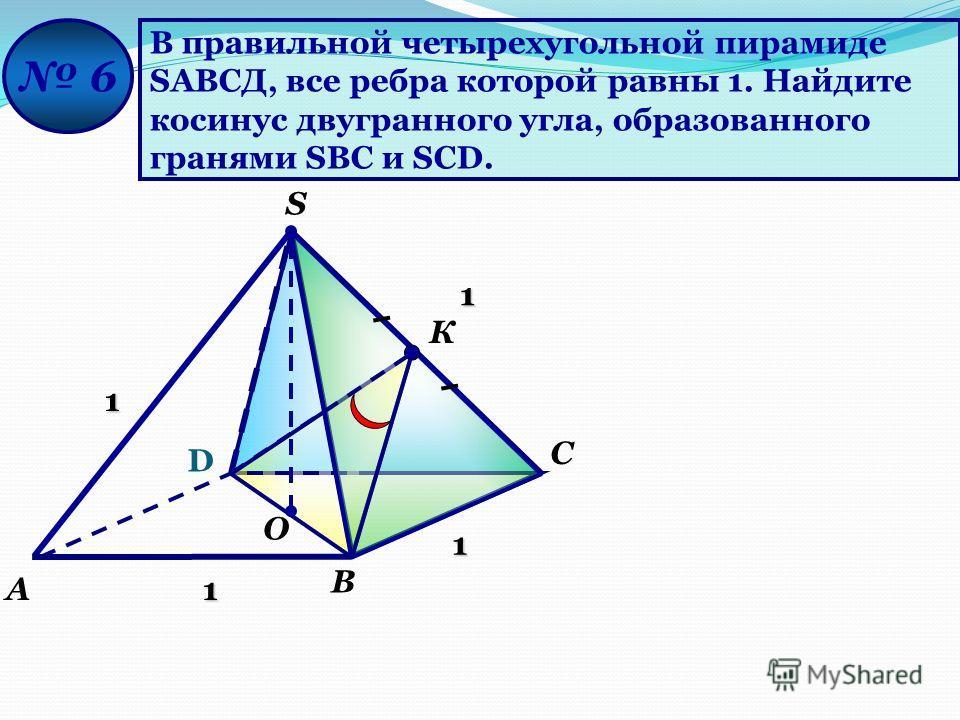 В правильной четырехугольной пирамиде SАВСД, все ребра которой равны 1. Найдите косинус двугранного угла, образованного гранями SВС и SCD. 6 D А О В С S1 1 1 1 К