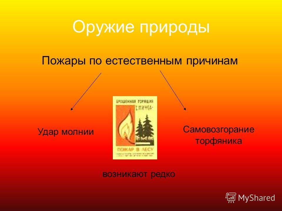 Оружие природы Пожары по естественным причинам Удар молнии Самовозгорание торфяника возникают редко