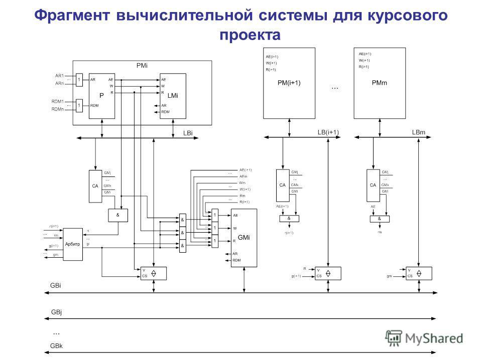 Фрагмент вычислительной системы для курсового проекта