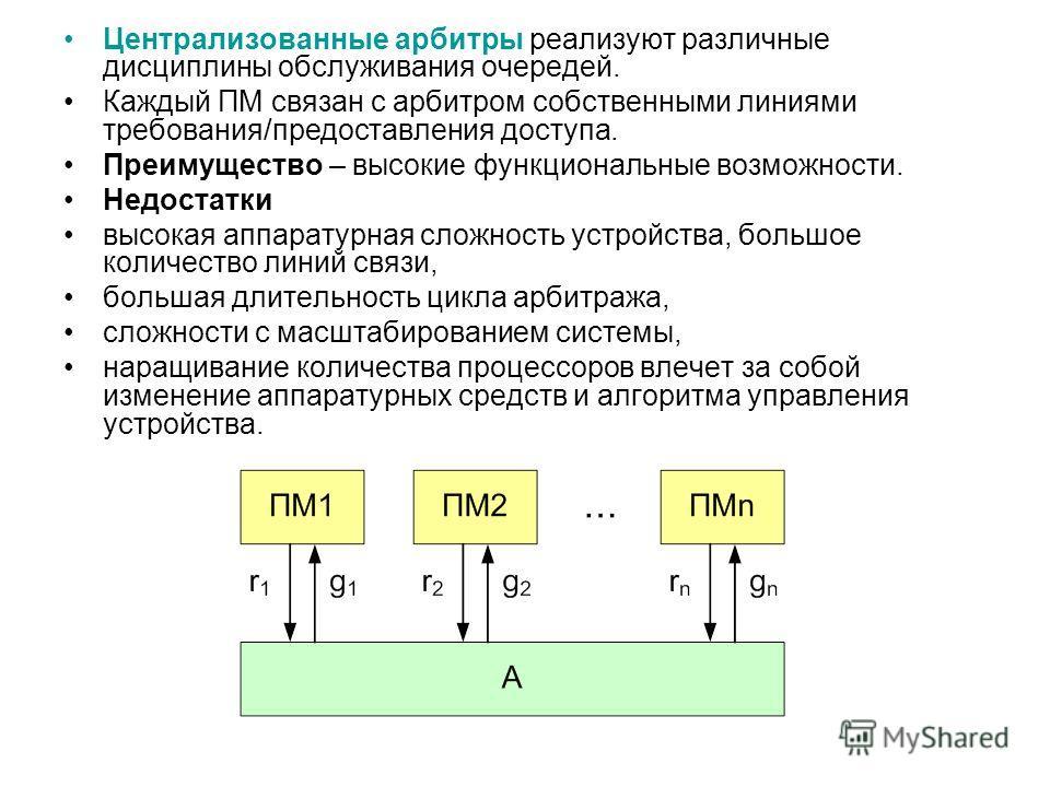 Централизованные арбитры реализуют различные дисциплины обслуживания очередей. Каждый ПМ связан с арбитром собственными линиями требования/предоставления доступа. Преимущество – высокие функциональные возможности. Недостатки высокая аппаратурная слож