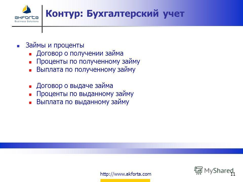 http://www.akforta.com11 Контур: Бухгалтерский учет Займы и проценты Договор о получении займа Проценты по полученному займу Выплата по полученному займу Договор о выдаче займа Проценты по выданному займу Выплата по выданному займу