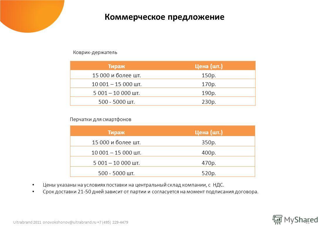12 Ultrabrand 2011 onovokshonov@ultrabrand.ru +7 (495) 229-4479 Коммерческое предложение ТиражЦена (шт.) 15 000 и более шт.350р. 10 001 – 15 000 шт.400р. 5 001 – 10 000 шт.470р. 500 - 5000 шт.520р. Цены указаны на условиях поставки на центральный скл