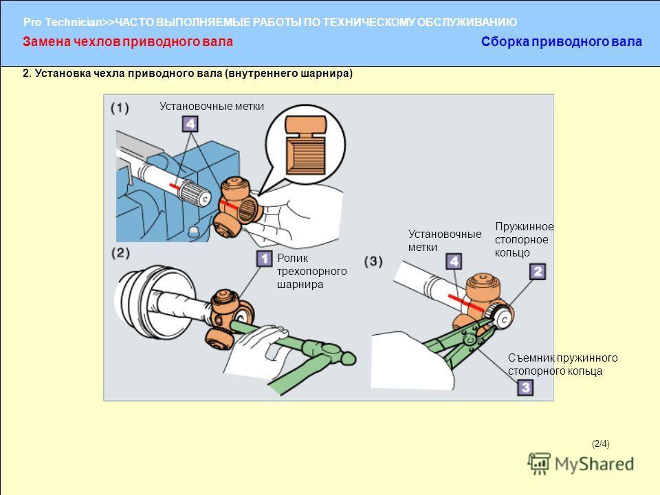 (1/2) Pro Technician>>ЧАСТО ВЫПОЛНЯЕМЫЕ РАБОТЫ ПО ТЕХНИЧЕСКОМУ ОБСЛУЖИВАНИЮ (2/4) 2. Установка чехла приводного вала (внутреннего шарнира) Ролик трехопорного шарнира Установочные метки Пружинное стопорное кольцо Съемник пружинного стопорного кольца З