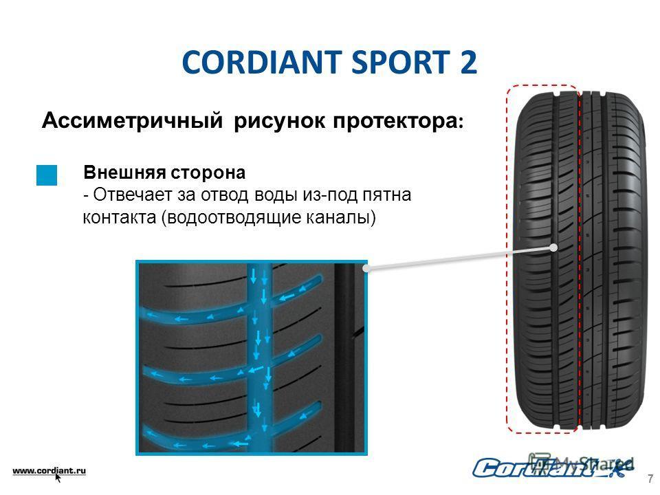 CORDIANT SPORT 2 Ассиметричный рисунок протектора : Внешняя сторона - Отвечает за отвод воды из-под пятна контакта (водоотводящие каналы) 7