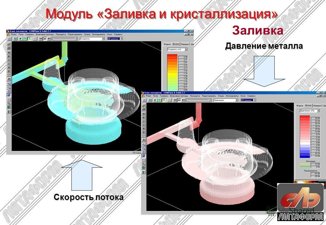 Заливка Давление металла Скорость потока Модуль «Заливка и кристаллизация»