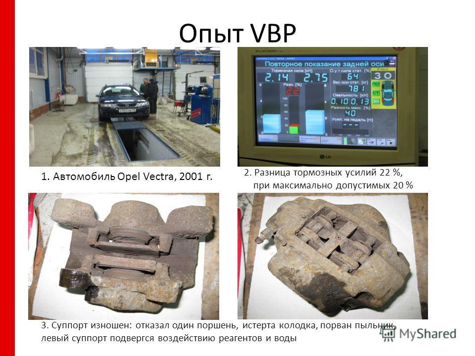 Опыт VBP 1. Автомобиль Opel Vectra, 2001 г. 2. Разница тормозных усилий 22 %, при максимально допустимых 20 % 3. Суппорт изношен: отказал один поршень, истерта колодка, порван пыльник, левый суппорт подвергся воздействию реагентов и воды