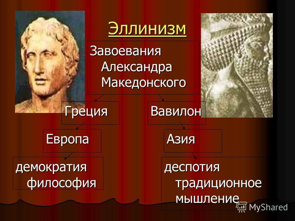 Эллинизм Завоевания Александра Македонского ГрецияВавилон ЕвропаАзия демократия философия деспотия традиционное мышление