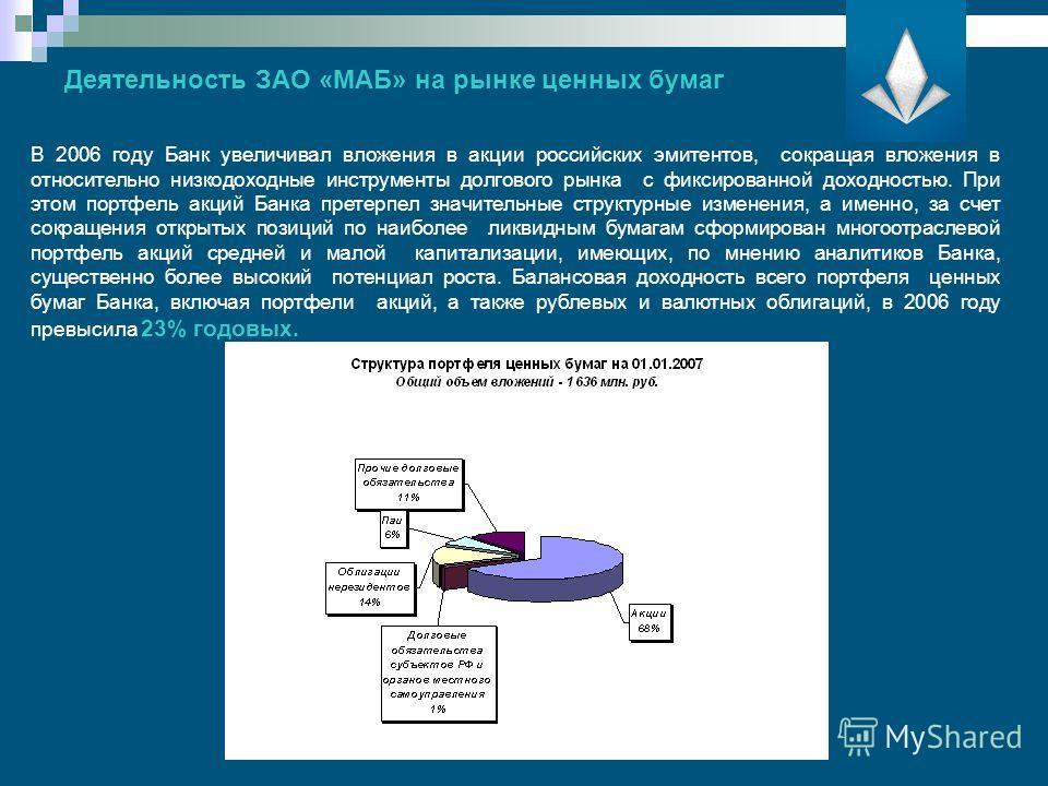 Деятельность ЗАО «МАБ» на рынке ценных бумаг В 2006 году Банк увеличивал вложения в акции российских эмитентов, сокращая вложения в относительно низкодоходные инструменты долгового рынка с фиксированной доходностью. При этом портфель акций Банка прет