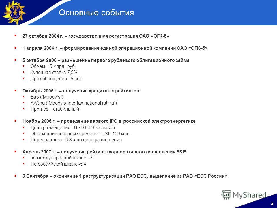 44 27 октября 2004 г. – государственная регистрация ОАО «ОГК-5» 1 апреля 2006 г. – формирование единой операционной компании ОАО «ОГК–5» 5 октября 2006 – размещение первого рублевого облигационного займа Объем - 5 млрд. руб. Купонная ставка 7,5% Срок