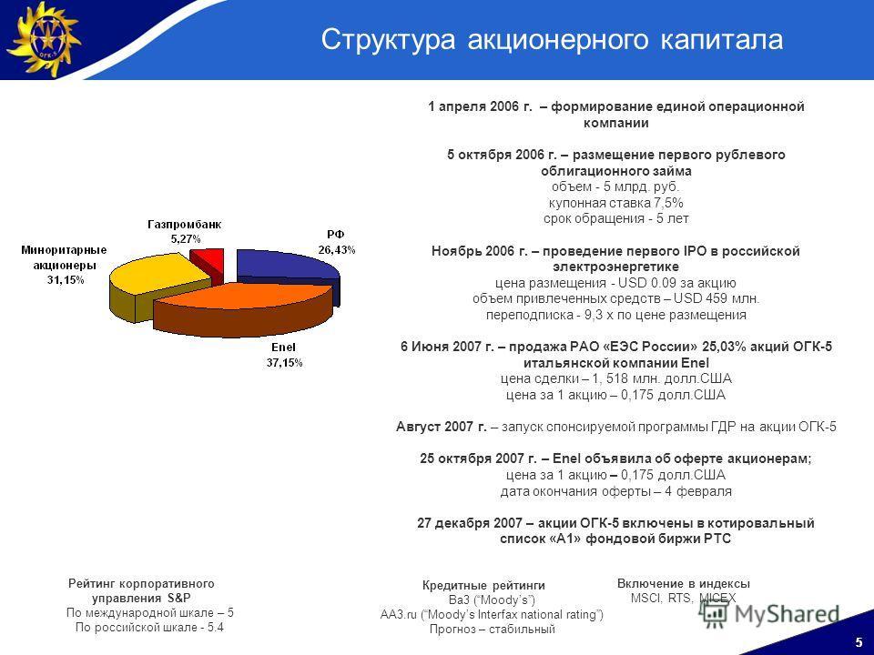 55 Структура акционерного капитала Рейтинг корпоративного управления S&P По международной шкале – 5 По российской шкале - 5.4 Кредитные рейтинги Ва3 (Moodys) AA3.ru (Moodys Interfax national rating) Прогноз – стабильный Включение в индексы MSCI, RTS,
