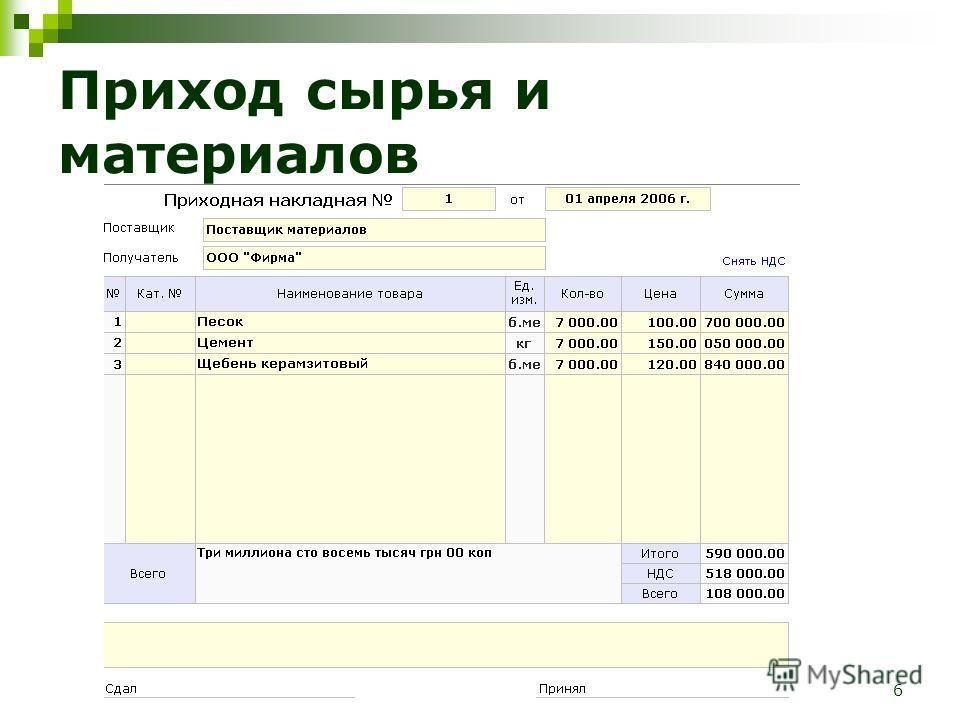 Copyright © 2005 by Impact Ltd.6 Приход сырья и материалов