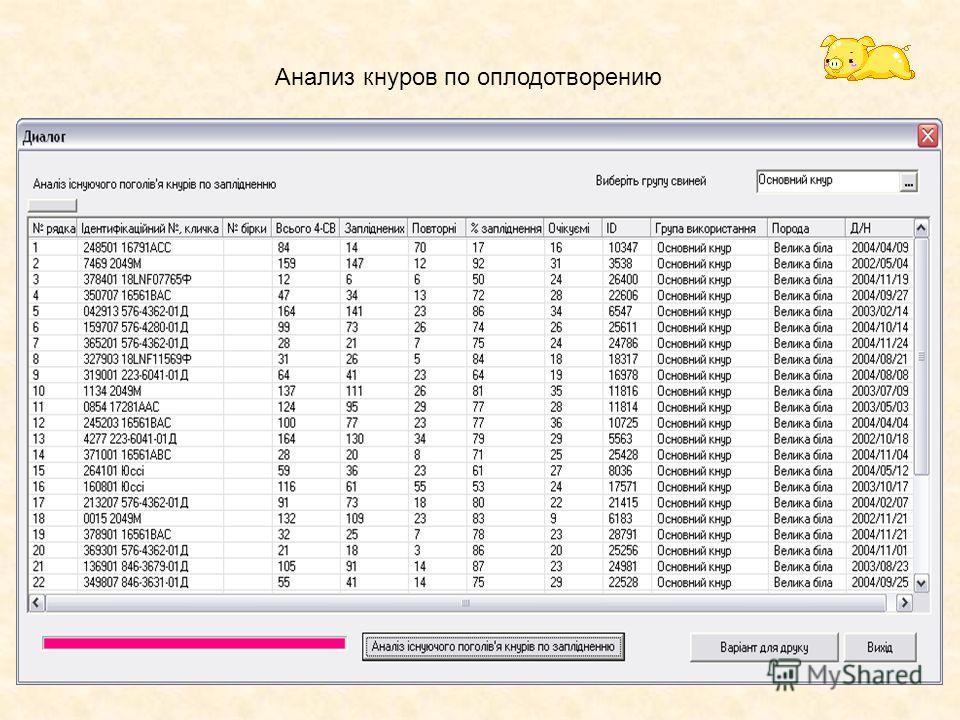 Анализ кнуров по оплодотворению