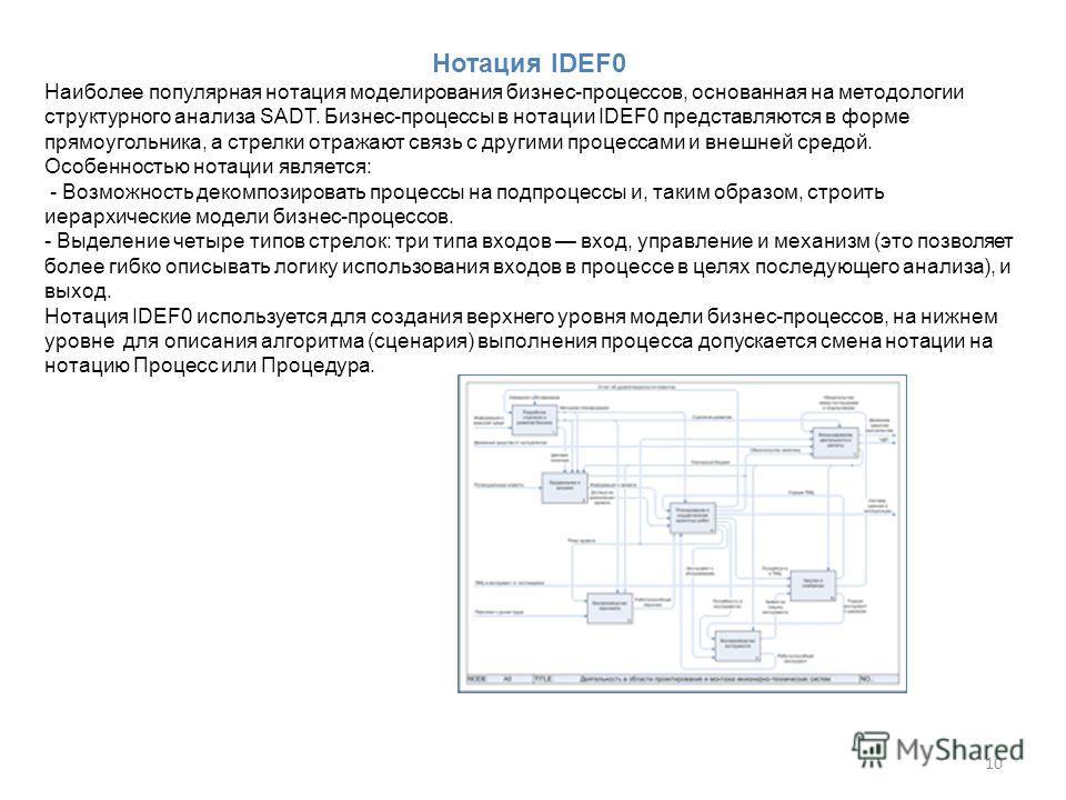 10 Нотация IDEF0 Наиболее популярная нотация моделирования бизнес-процессов, основанная на методологии структурного анализа SADT. Бизнес-процессы в нотации IDEF0 представляются в форме прямоугольника, а стрелки отражают связь с другими процессами и в