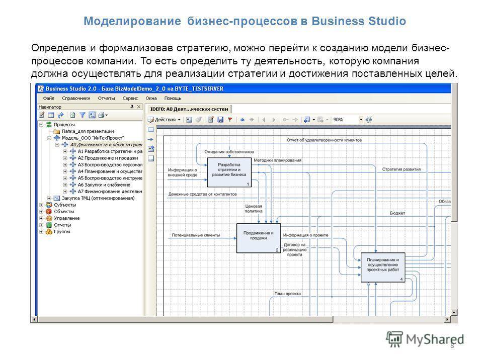 8 Моделирование бизнес-процессов в Business Studio Определив и формализовав стратегию, можно перейти к созданию модели бизнес- процессов компании. То есть определить ту деятельность, которую компания должна осуществлять для реализации стратегии и дос