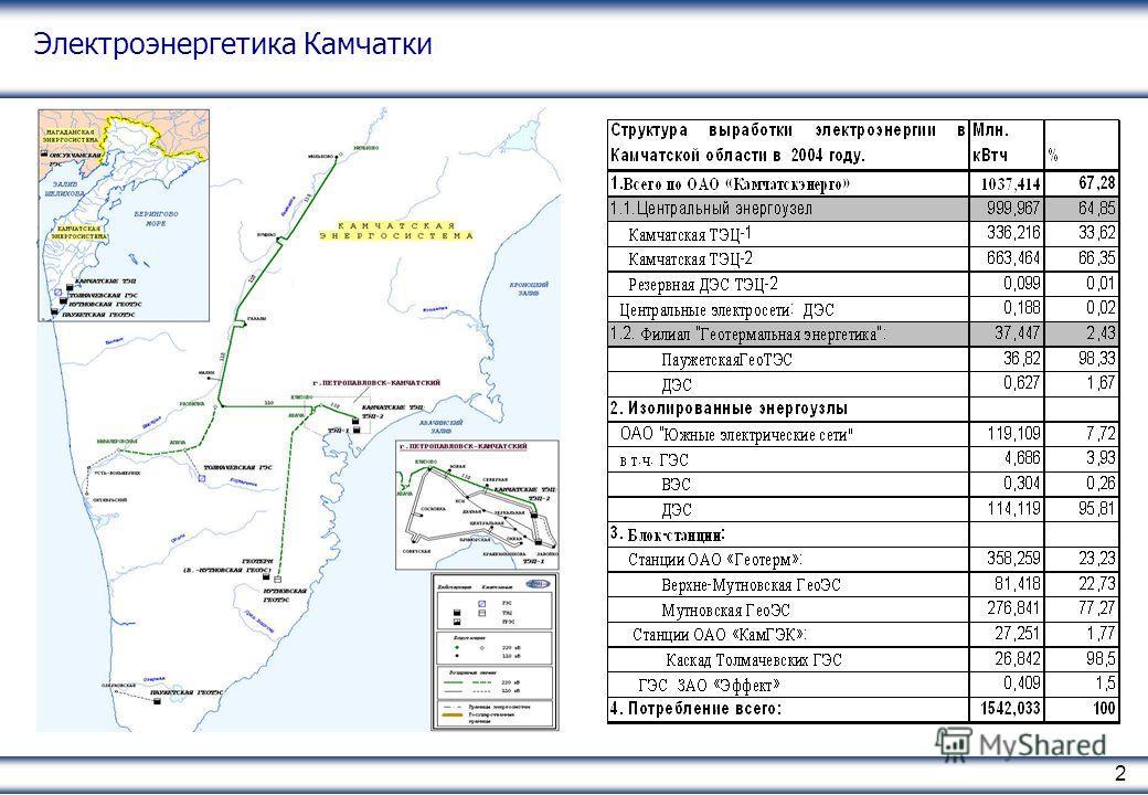 2 Электроэнергетика Камчатки