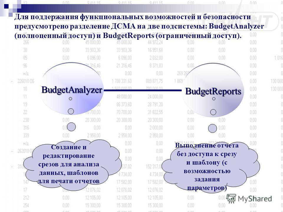 Для поддержания функциональных возможностей и безопасности предусмотрено разделение ДСМА на две подсистемы: BudgetAnalyzer (полноценный доступ) и BudgetReports (ограниченный доступ). BudgetAnalyzerBudgetReports Создание и редактирование срезов для ан
