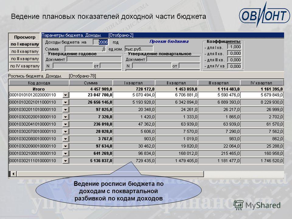 Ведение плановых показателей доходной части бюджета Ведение росписи бюджета по доходам с поквартальной разбивкой по кодам доходов