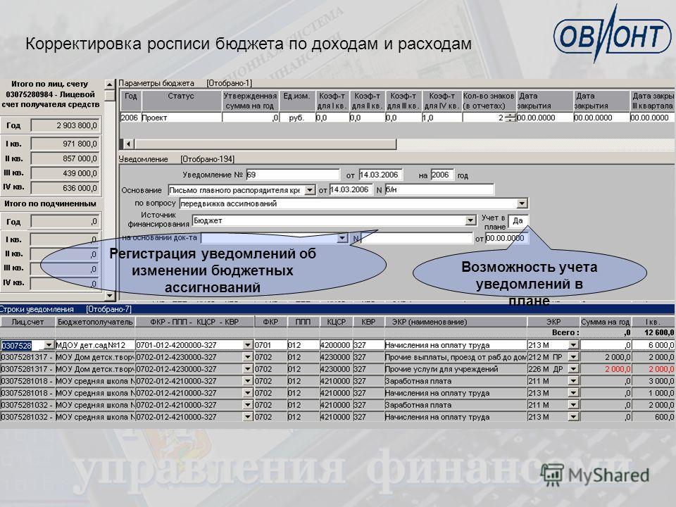 Корректировка росписи бюджета по доходам и расходам Регистрация уведомлений об изменении бюджетных ассигнований Возможность учета уведомлений в плане
