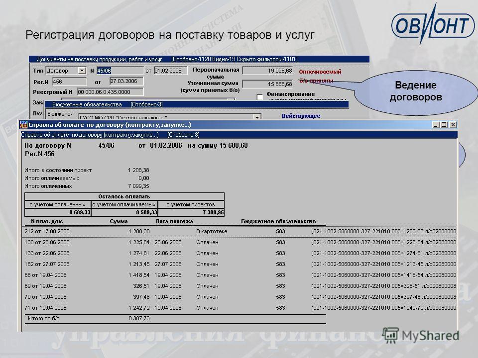 Регистрация договоров на поставку товаров и услуг Ведение договоров Бюджетные обязательства по договорам
