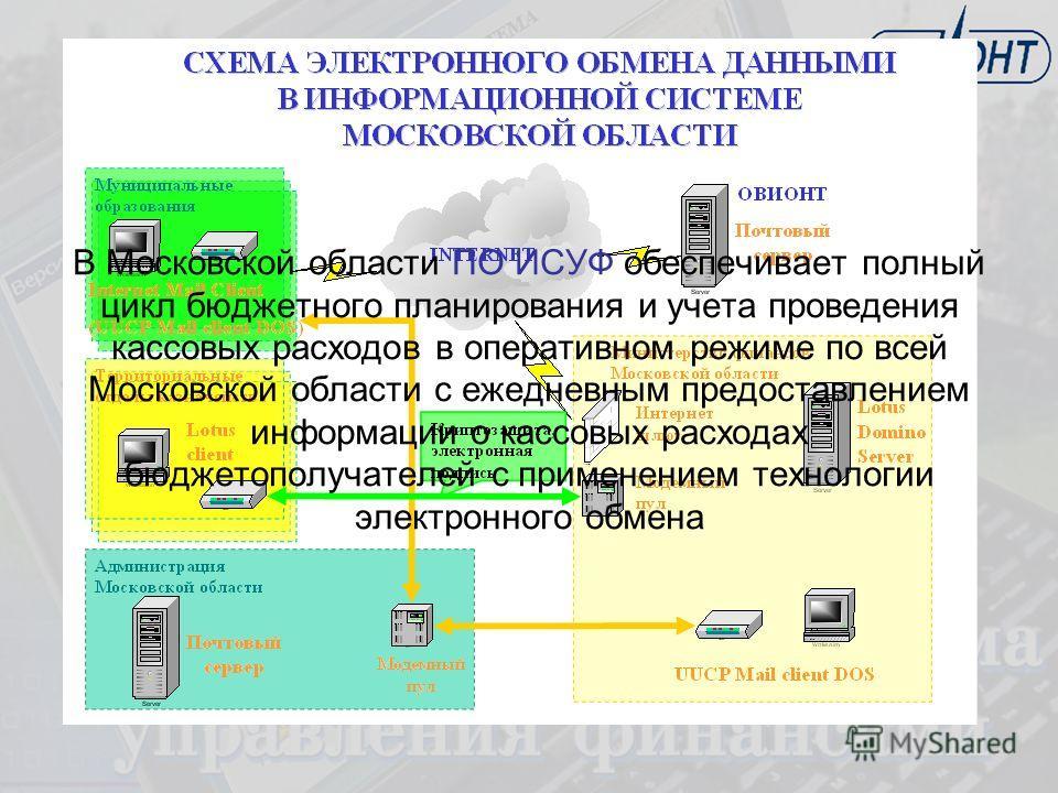 В Московской области ПО ИСУФ обеспечивает полный цикл бюджетного планирования и учета проведения кассовых расходов в оперативном режиме по всей Московской области с ежедневным предоставлением информации о кассовых расходах бюджетополучателей с примен