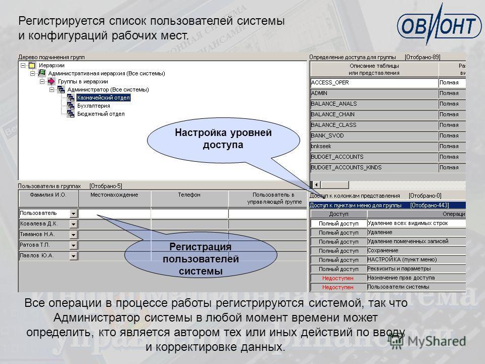 Регистрируется список пользователей системы и конфигураций рабочих мест. Все операции в процессе работы регистрируются системой, так что Администратор системы в любой момент времени может определить, кто является автором тех или иных действий по ввод