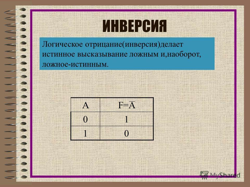 ИНВЕРСИЯ Логическое отрицание(инверсия)делает истинное высказывание ложным и,наоборот, ложное-истинным. АF=A 01 10