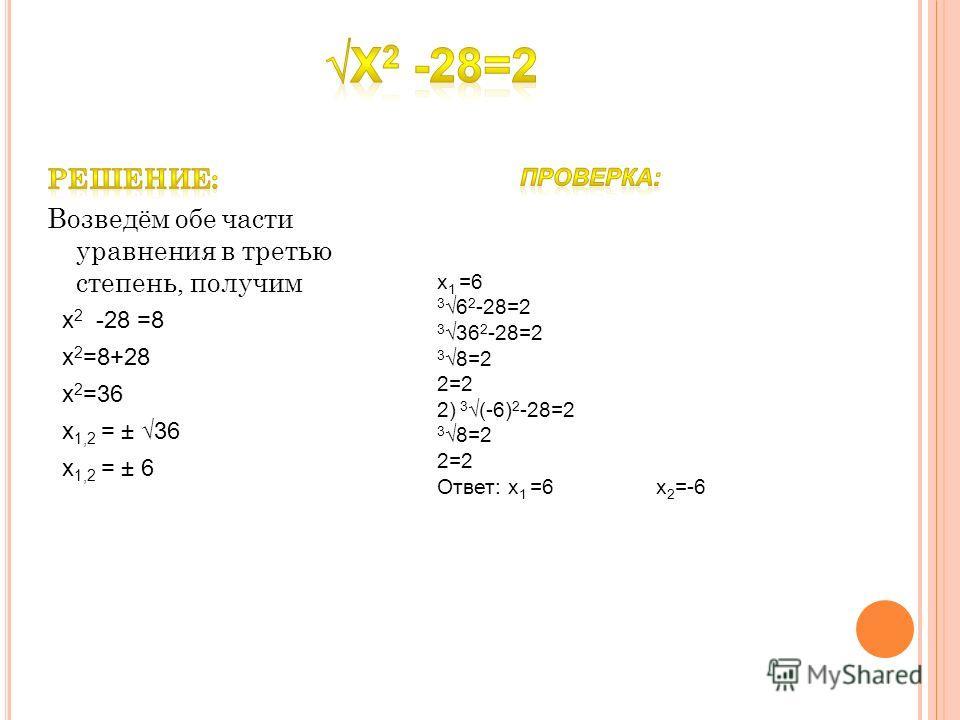 x 2 -28 =8 x 2 =8+28 x 2 =36 x 1,2 = ± 36 x 1,2 = ± 6 x 1 =6 3 6 2 -28=2 3 36 2 -28=2 3 8=2 2=2 2) 3 (-6) 2 -28=2 3 8=2 2=2 Ответ: x 1 =6 x 2 =-6
