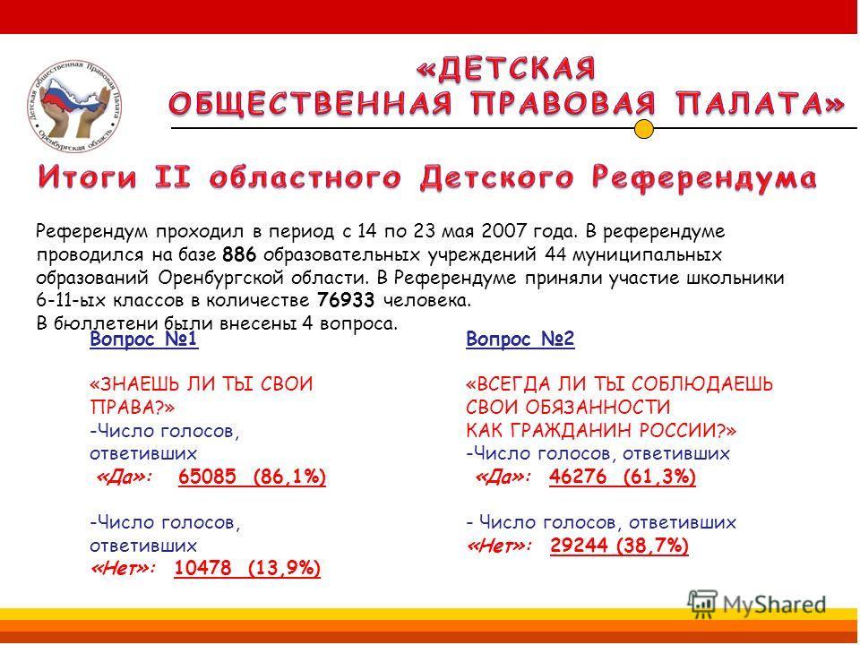 Референдум проходил в период с 14 по 23 мая 2007 года. В референдуме проводился на базе 886 образовательных учреждений 4 4 муниципальных образований Оренбургской области. В Референдуме приняли участие школьники 6-11-ых классов в количестве 76933 чело