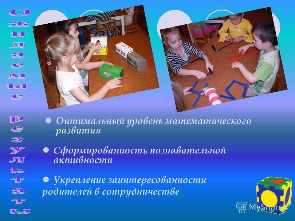 Оптимальный уровень математического развития Сформированность познавательной активности Укрепление заинтересованности родителей в сотрудничестве