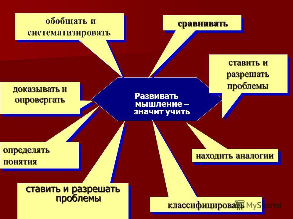 Развивать мышление – значит учить обобщать и систематизировать сравнивать ставить и разрешать проблемы находить аналогии классифицироватьклассифицировать ставить и разрешать проблемы определять понятия доказывать и опровергать доказывать и опровергат
