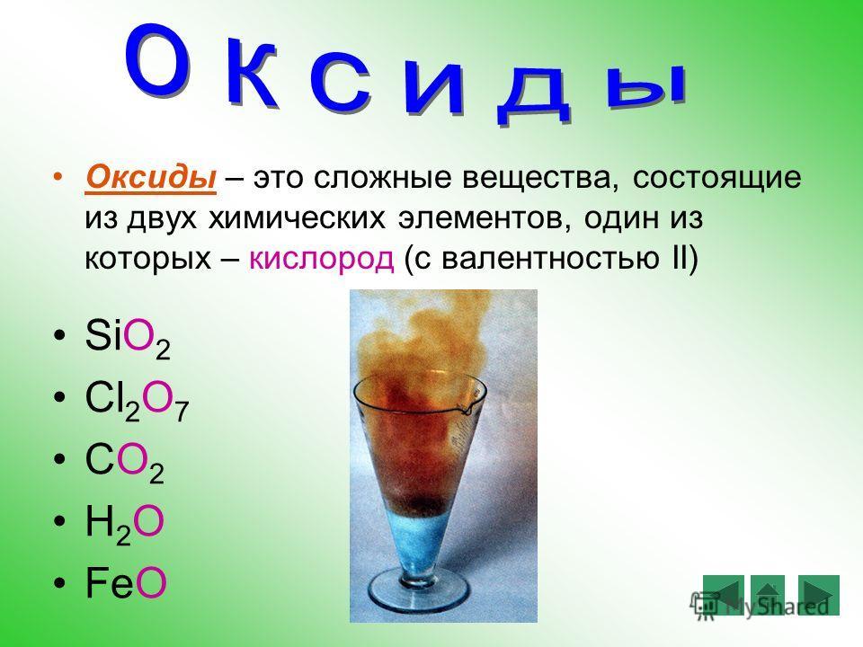 Основные классы сложных веществ: Вещества КислотыОснования Оксиды Соли
