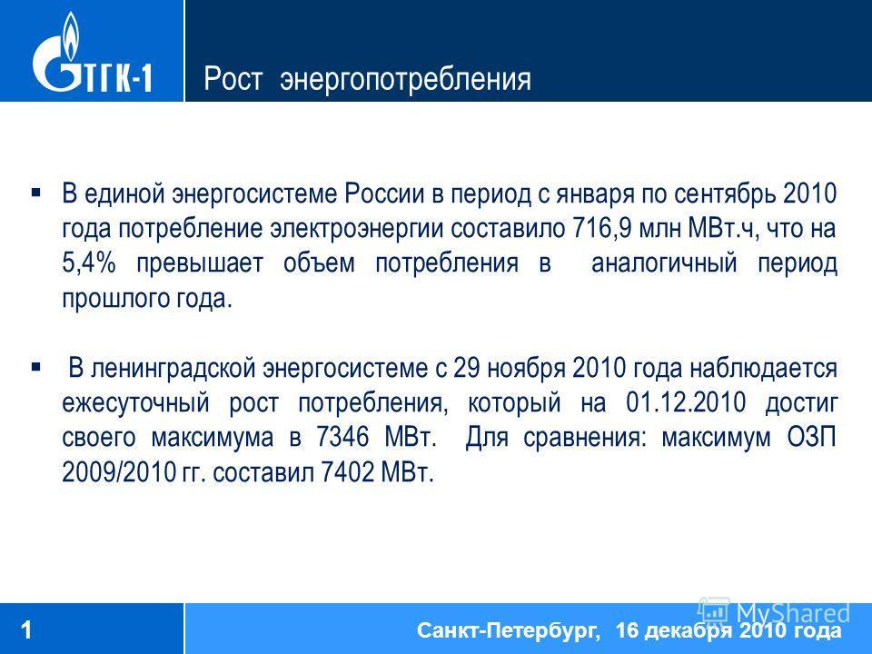 Рост энергопотребления Санкт-Петербург, 16 декабря 2010 года В единой энергосистеме России в период с января по сентябрь 2010 года потребление электроэнергии составило 716,9 млн МВт.ч, что на 5,4% превышает объем потребления в аналогичный период прош