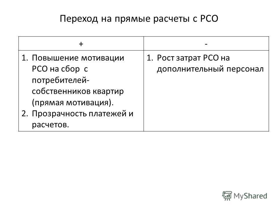 Переход на прямые расчеты с РСО +- 1.Повышение мотивации РСО на сбор с потребителей- собственников квартир (прямая мотивация). 2.Прозрачность платежей и расчетов. 1.Рост затрат РСО на дополнительный персонал